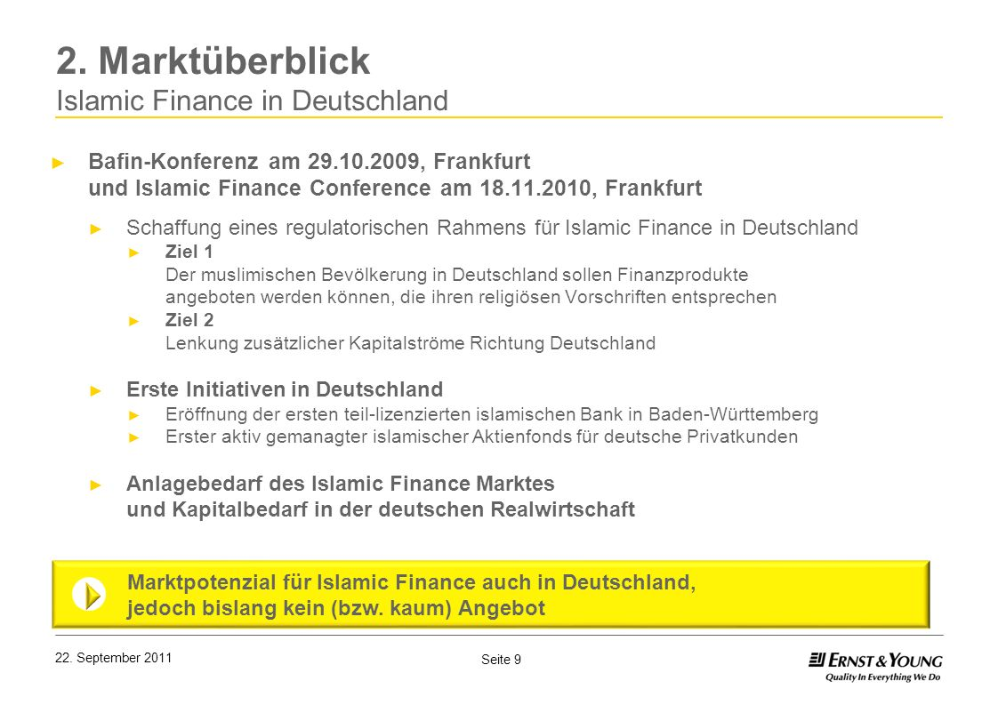 2. Marktüberblick Islamic Finance in Deutschland