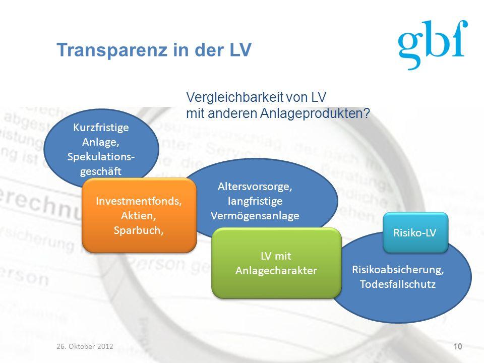 Transparenz in der LV Vergleichbarkeit von LV
