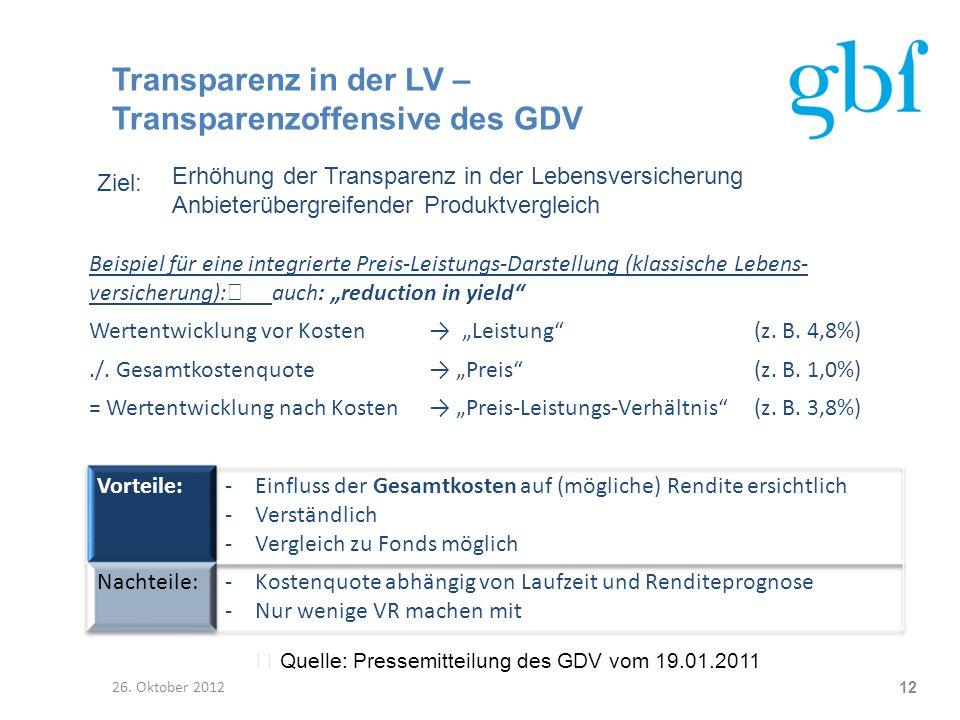 Transparenz in der LV – Transparenzoffensive des GDV
