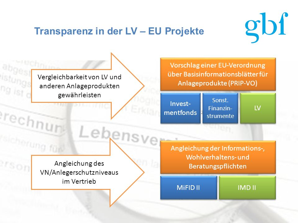 Transparenz in der LV – EU Projekte