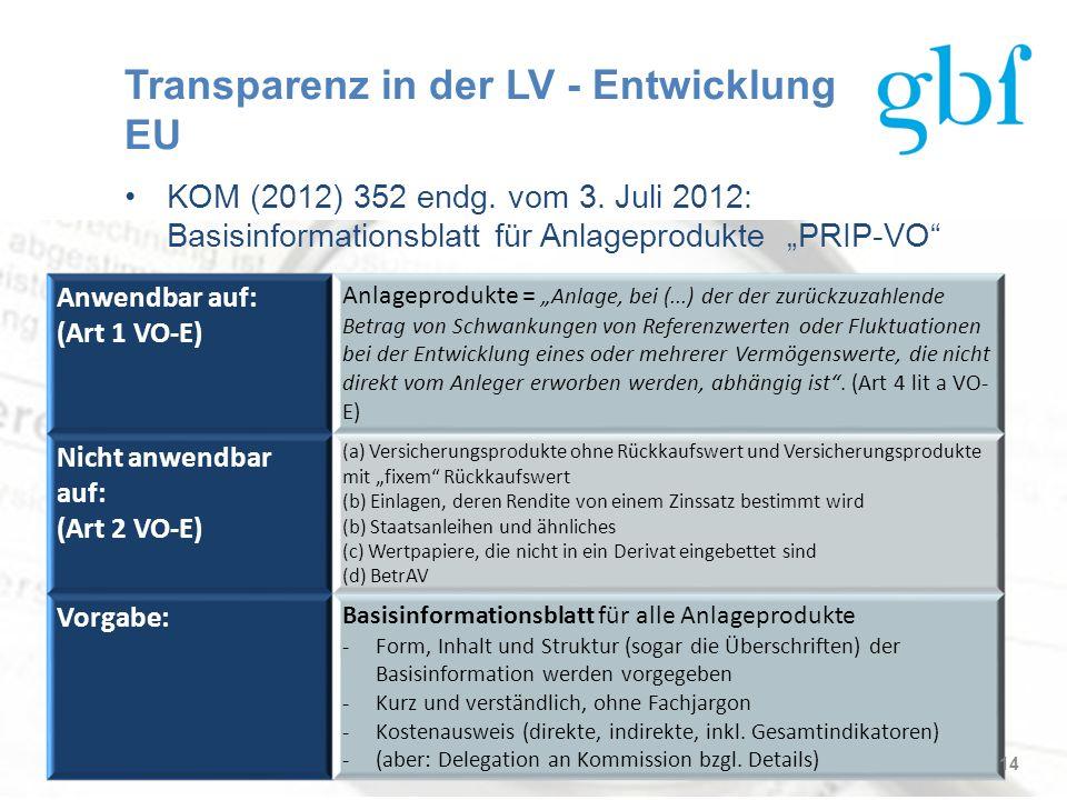 Transparenz in der LV - Entwicklung EU