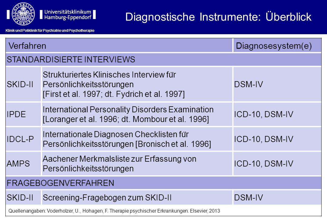 Diagnostische Instrumente: Überblick