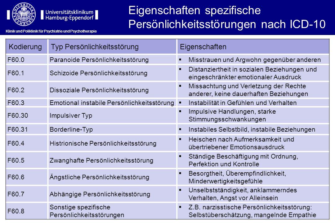 Eigenschaften spezifische Persönlichkeitsstörungen nach ICD-10