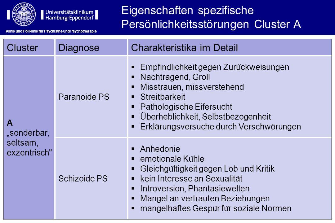 Eigenschaften spezifische Persönlichkeitsstörungen Cluster A