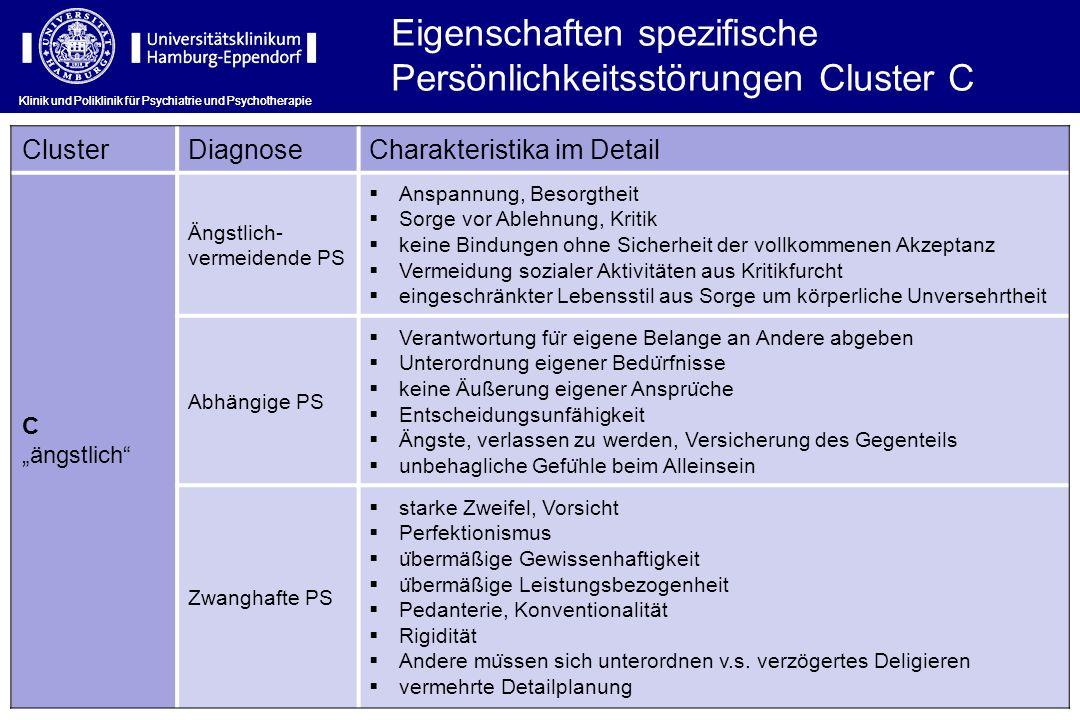 Eigenschaften spezifische Persönlichkeitsstörungen Cluster C