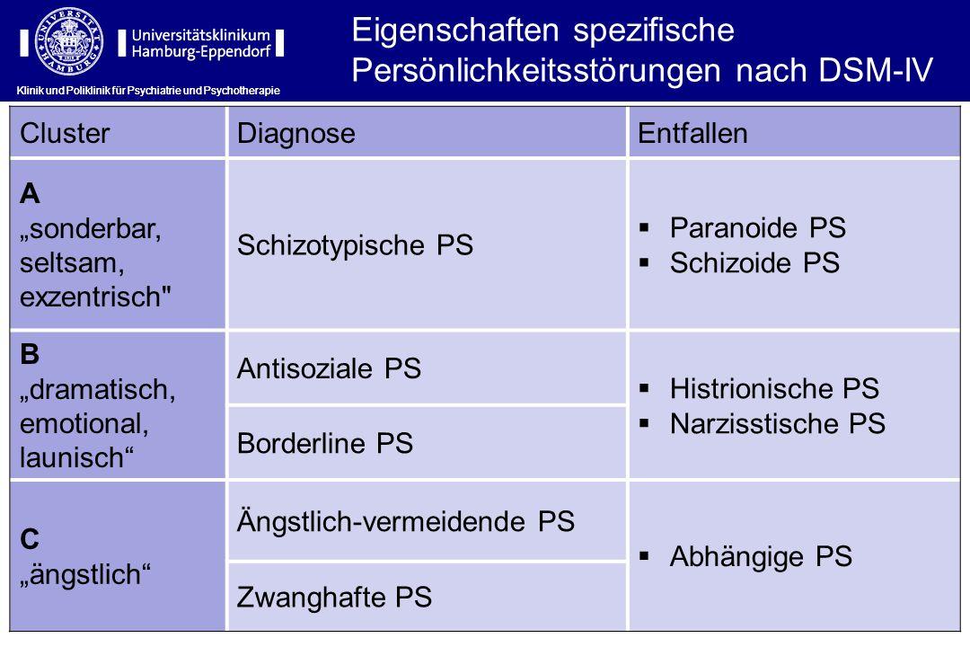Eigenschaften spezifische Persönlichkeitsstörungen nach DSM-IV