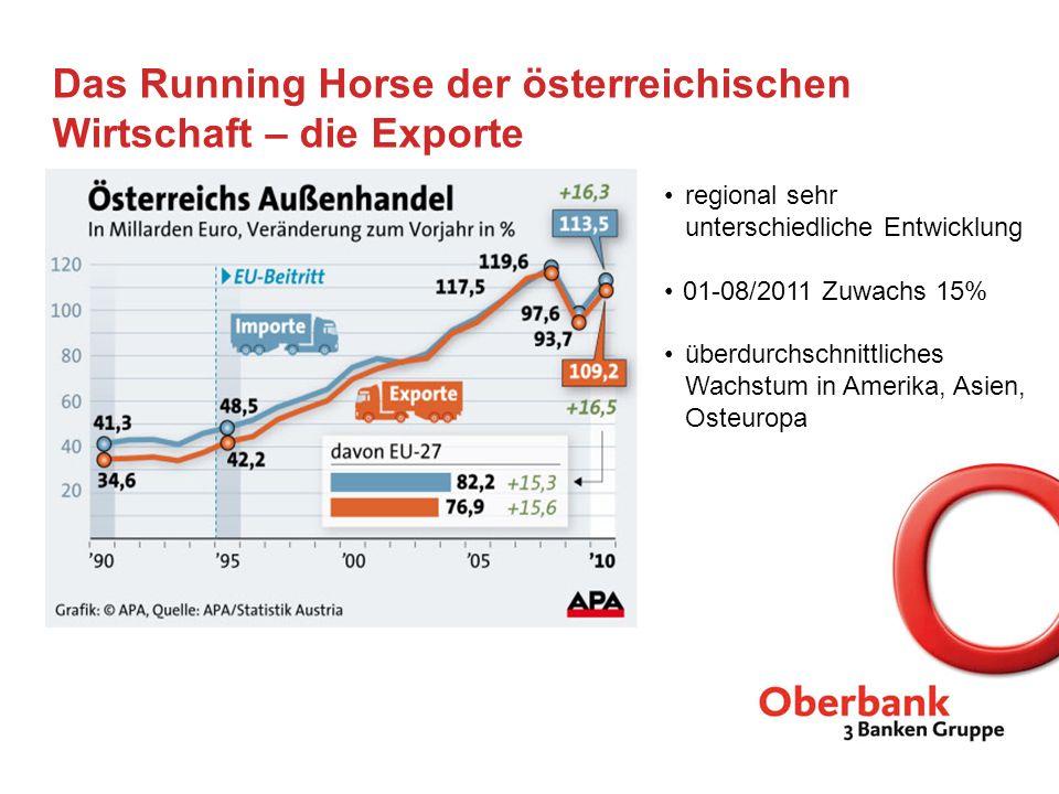 Das Running Horse der österreichischen Wirtschaft – die Exporte