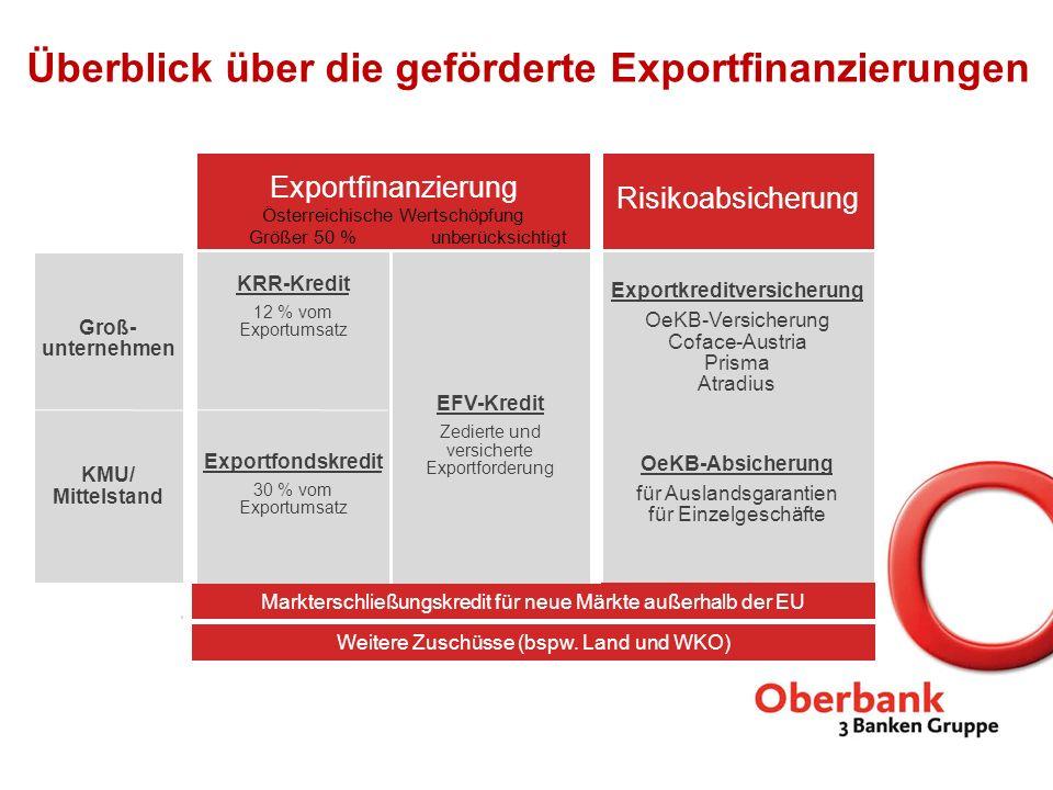 Exportkreditversicherung