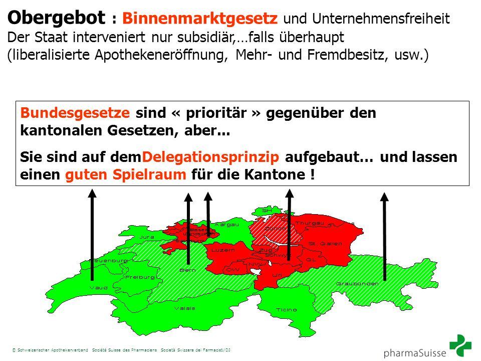 Obergebot : Binnenmarktgesetz und Unternehmensfreiheit