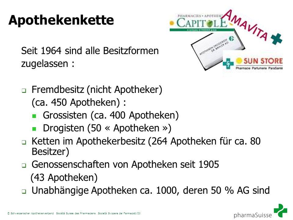 Apothekenkette Seit 1964 sind alle Besitzformen zugelassen :