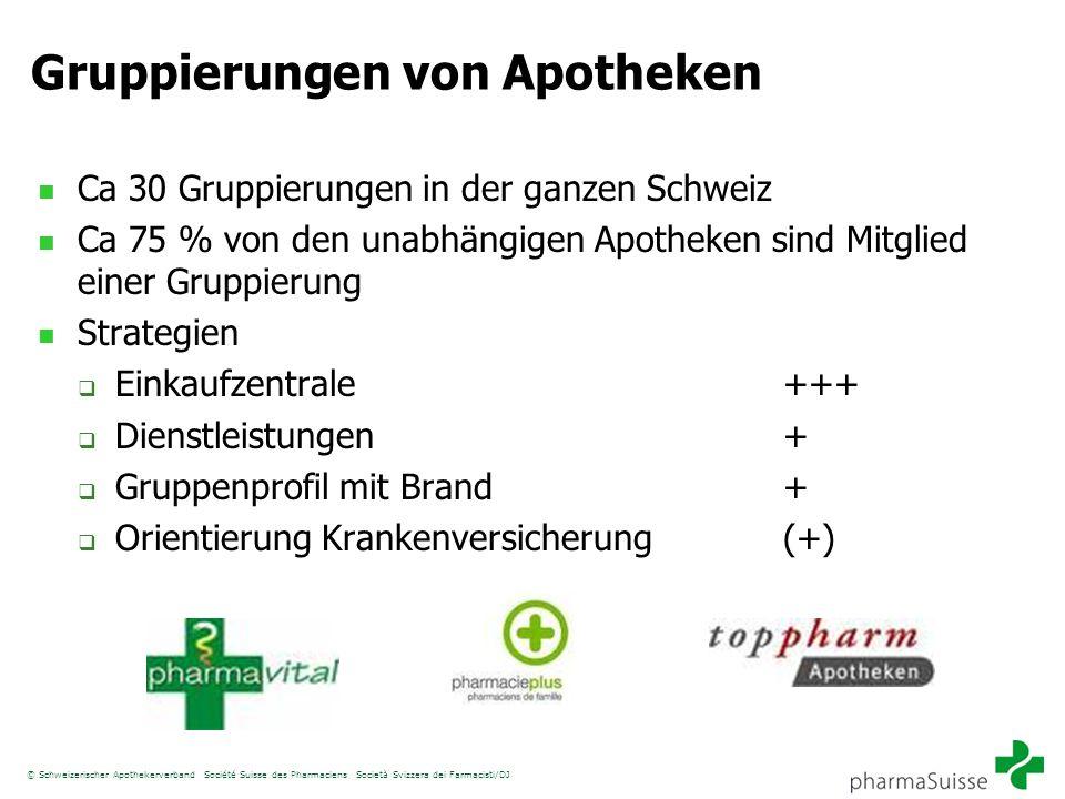 Gruppierungen von Apotheken