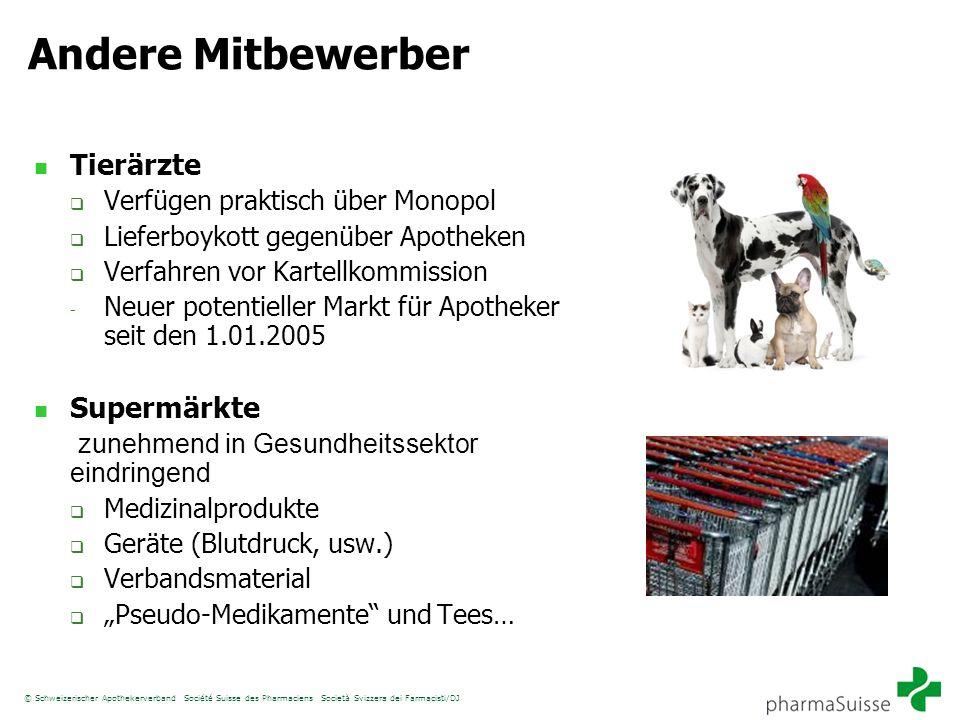 Andere Mitbewerber Tierärzte Supermärkte