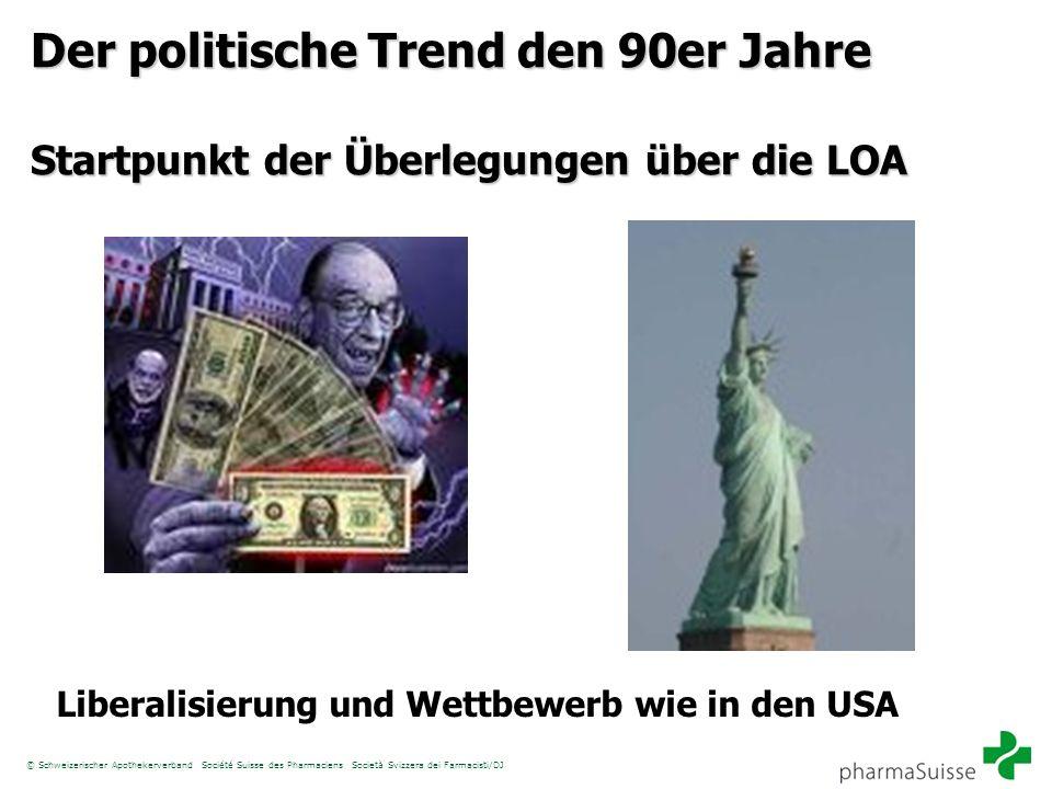 Der politische Trend den 90er Jahre Startpunkt der Überlegungen über die LOA