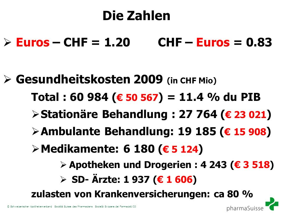 Die Zahlen Euros – CHF = 1.20 CHF – Euros = 0.83