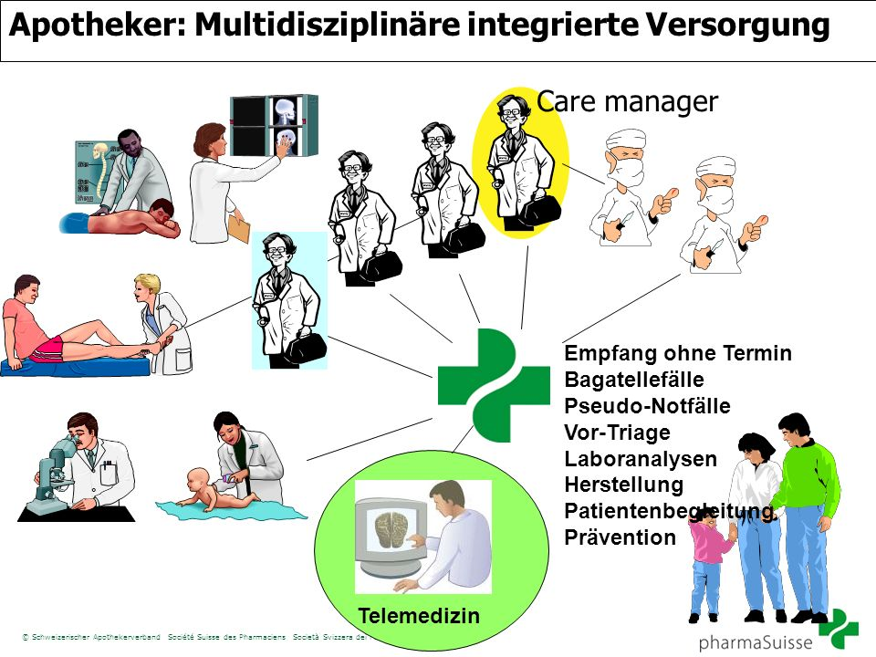 Apotheker: Multidisziplinäre integrierte Versorgung