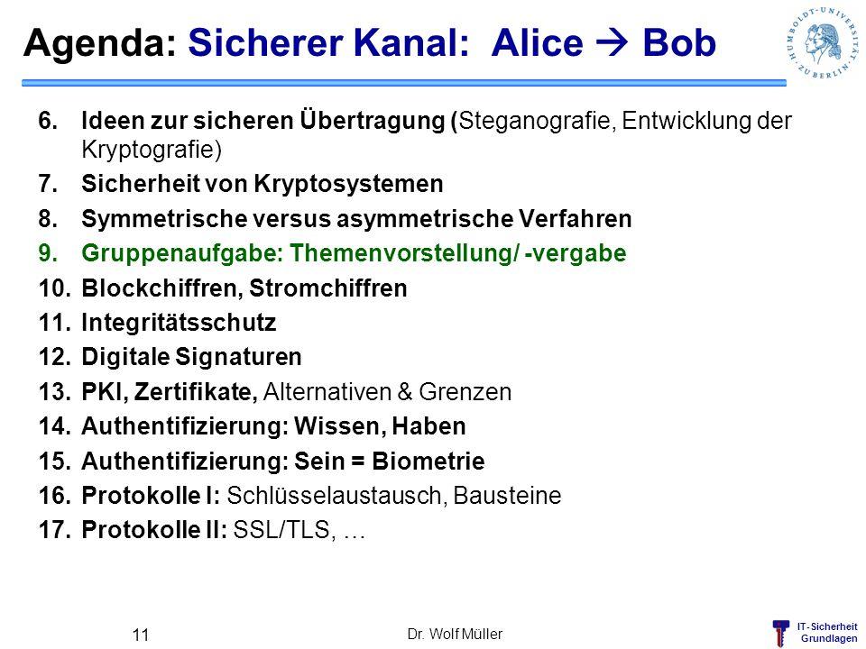Agenda: Sicherer Kanal: Alice  Bob