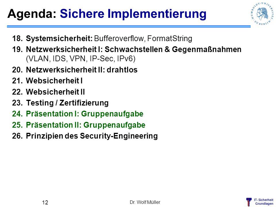 Agenda: Sichere Implementierung