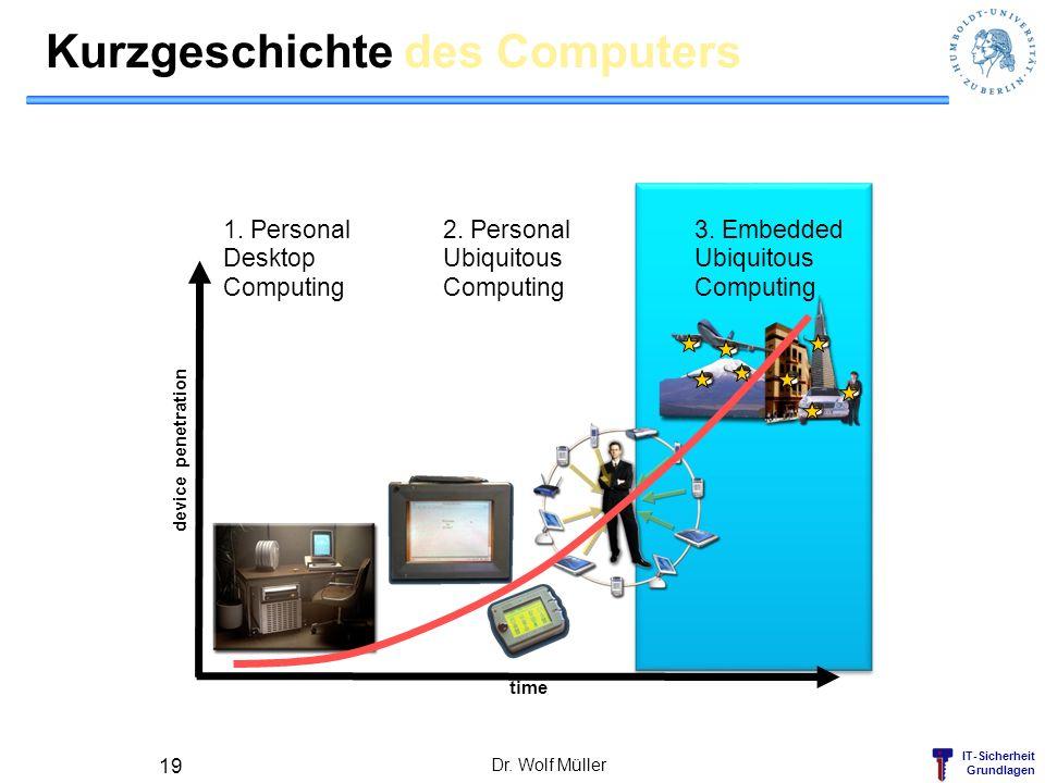 Kurzgeschichte des Computers