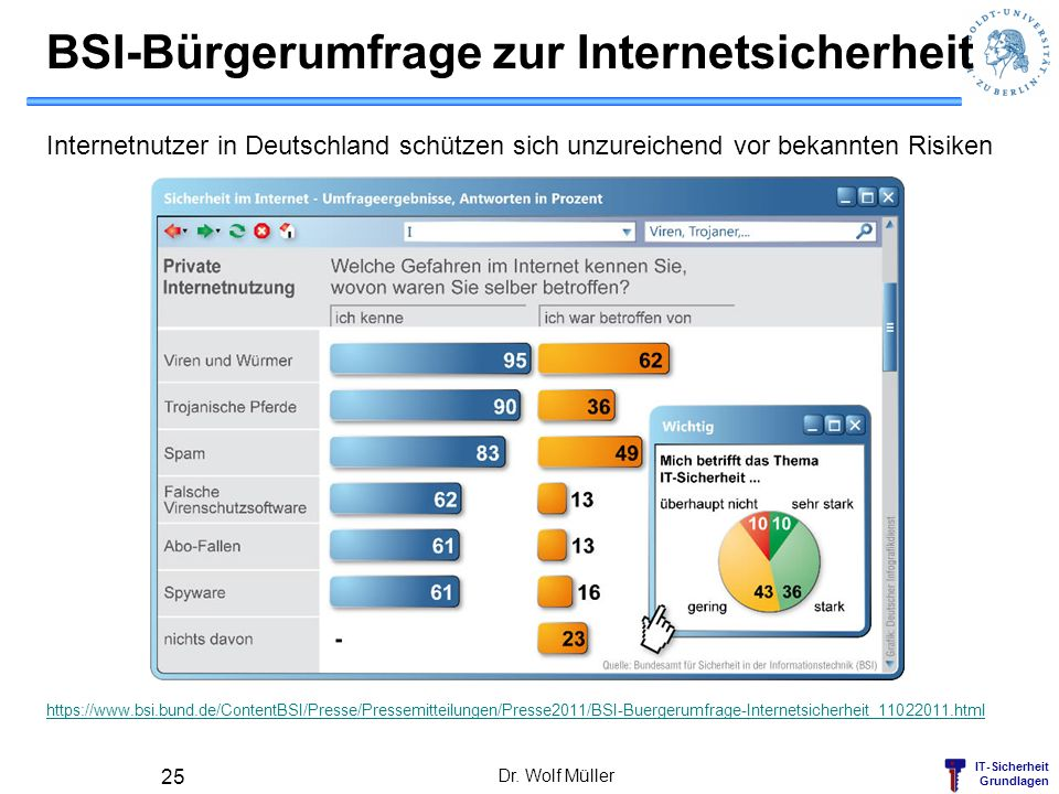 BSI-Bürgerumfrage zur Internetsicherheit