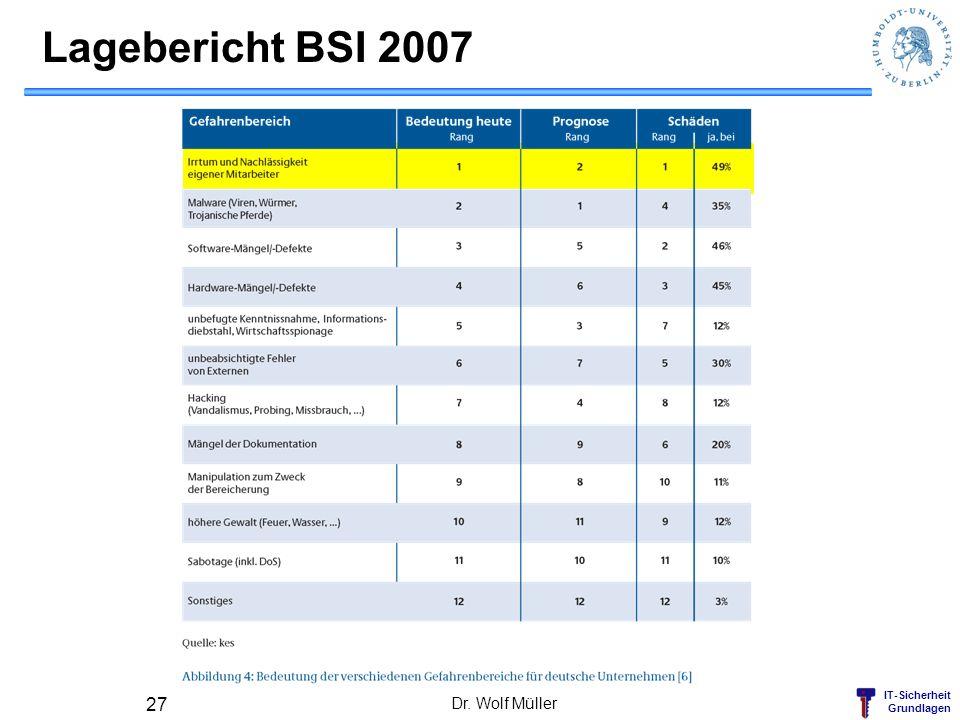 Lagebericht BSI 2007 Dr. Wolf Müller