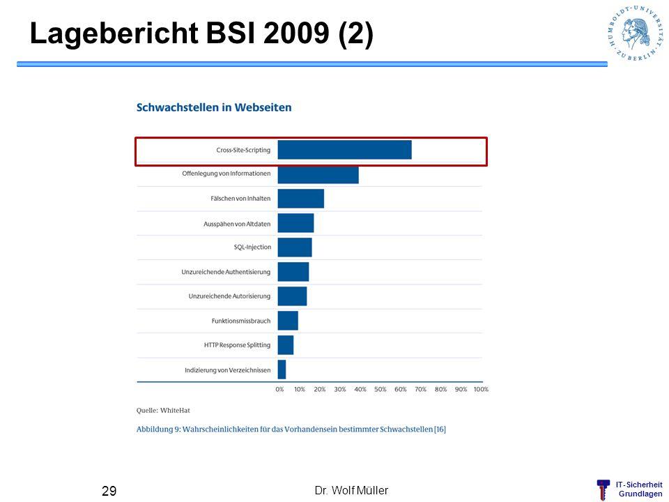 Lagebericht BSI 2009 (2) Dr. Wolf Müller