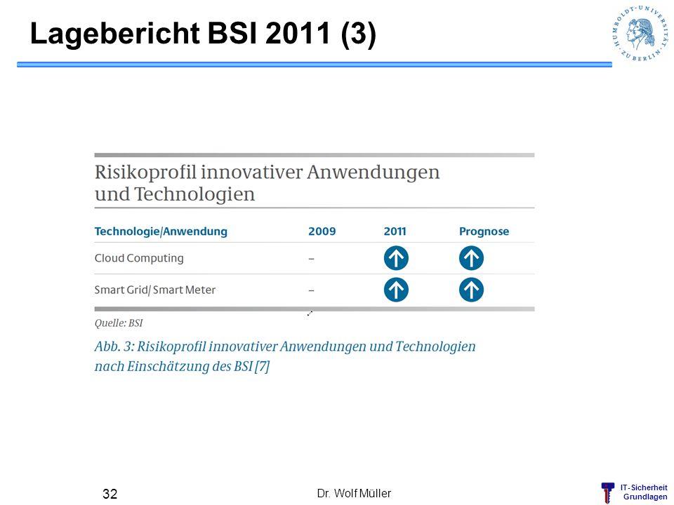 Lagebericht BSI 2011 (3) Dr. Wolf Müller