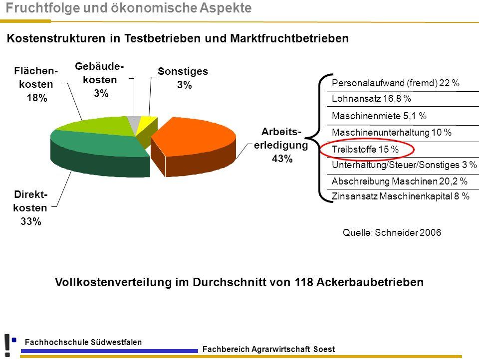 Vollkostenverteilung im Durchschnitt von 118 Ackerbaubetrieben