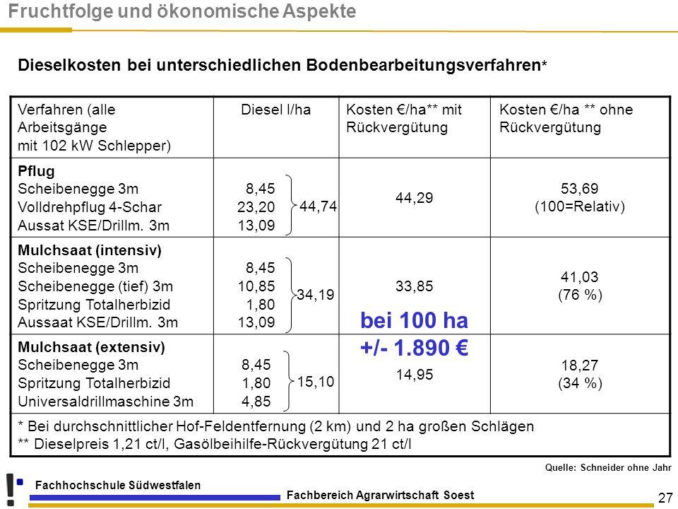 bei 100 ha +/- 1.890 € Fruchtfolge und ökonomische Aspekte