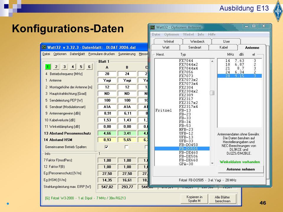 Konfigurations-Daten
