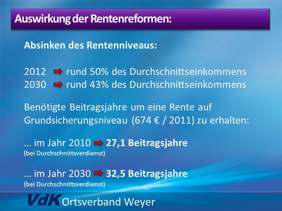 Auswirkung der Rentenreformen: