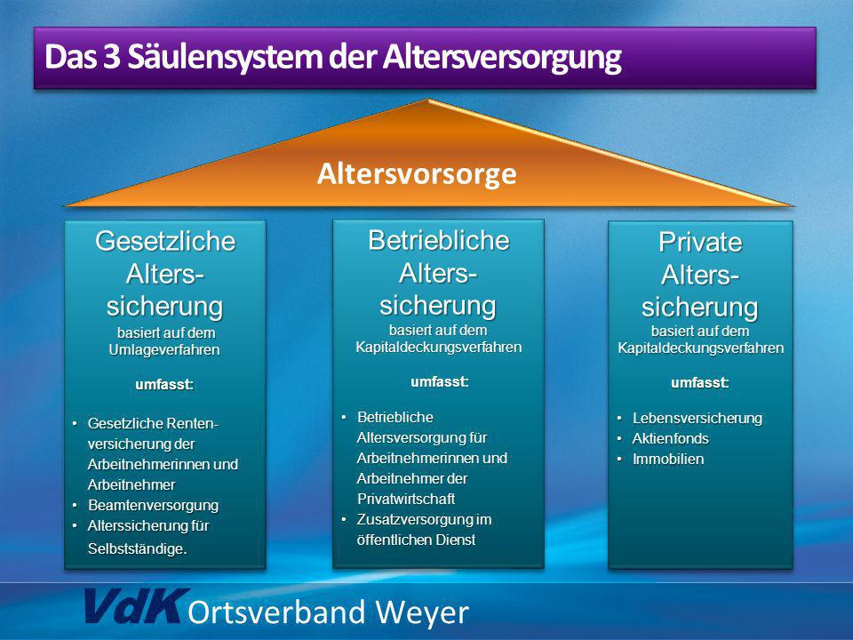 Das 3 Säulensystem der Altersversorgung
