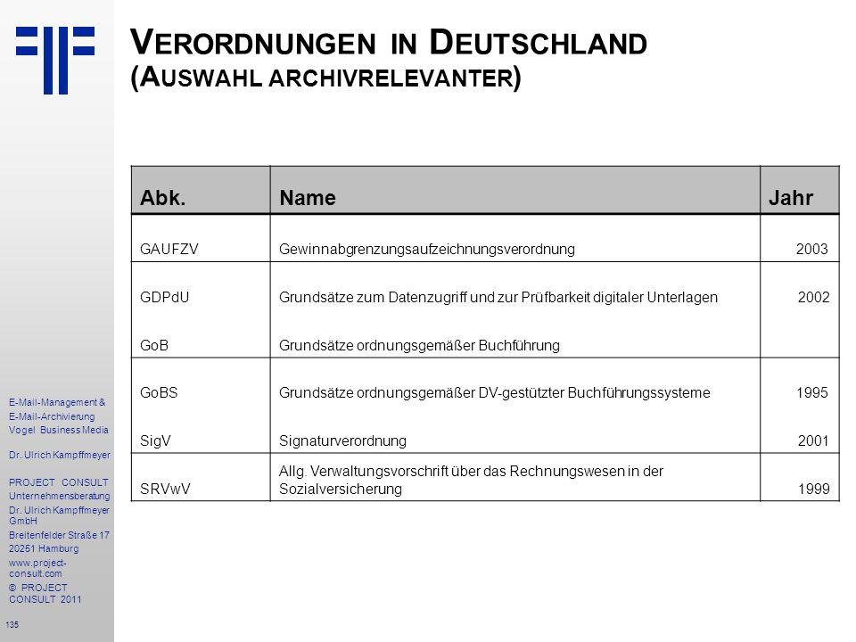 Verordnungen in Deutschland (Auswahl archivrelevanter)