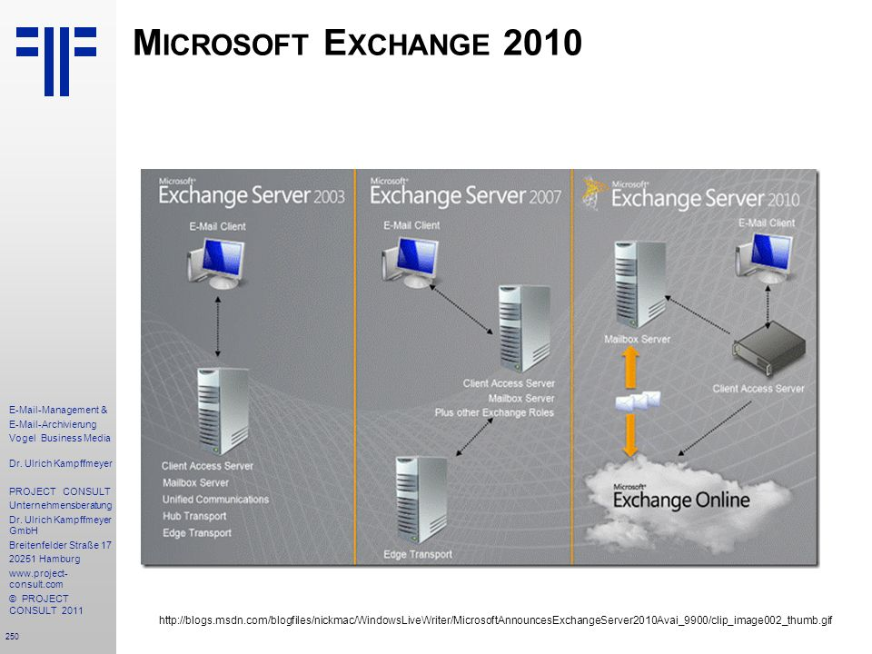 Microsoft Exchange 2010