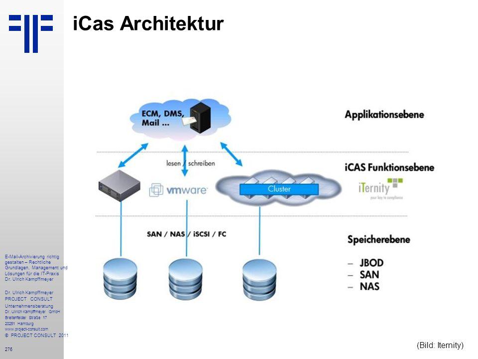 iCas Architektur (Bild: Iternity)