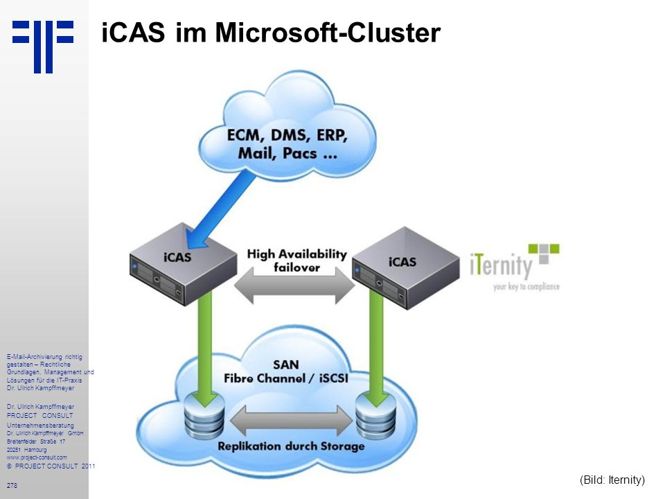 iCAS im Microsoft-Cluster