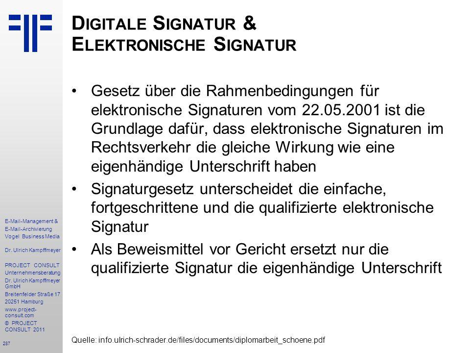 Digitale Signatur & Elektronische Signatur