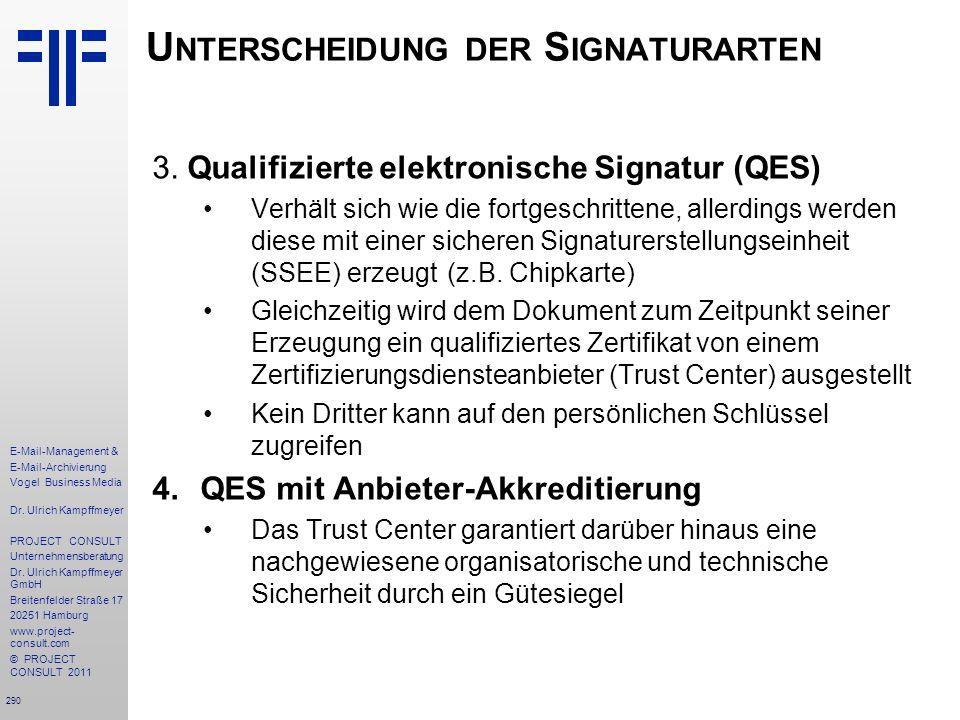 Unterscheidung der Signaturarten