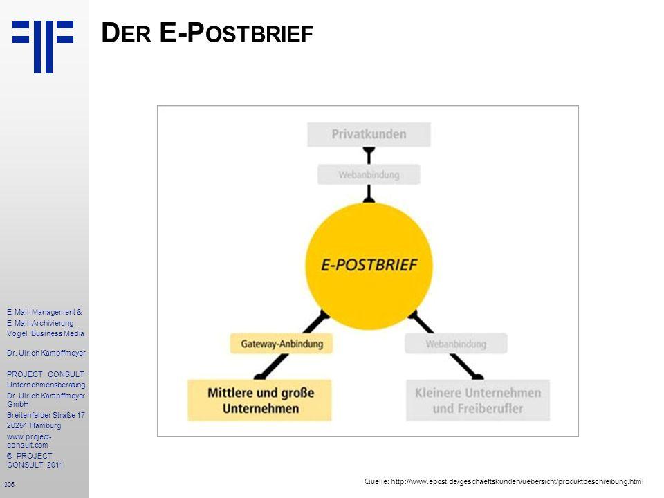 Der E-Postbrief Quelle: http://www.epost.de/geschaeftskunden/uebersicht/produktbeschreibung.html