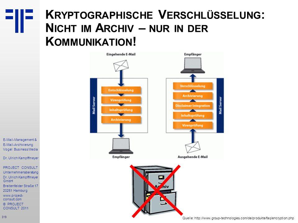 Kryptographische Verschlüsselung: Nicht im Archiv – nur in der Kommunikation!