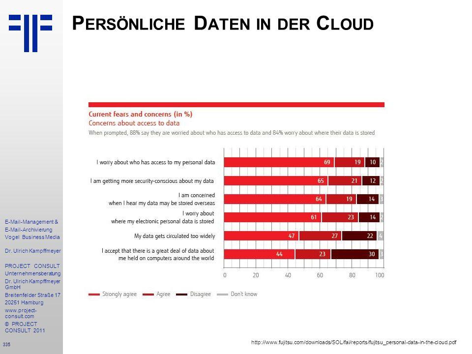 Persönliche Daten in der Cloud