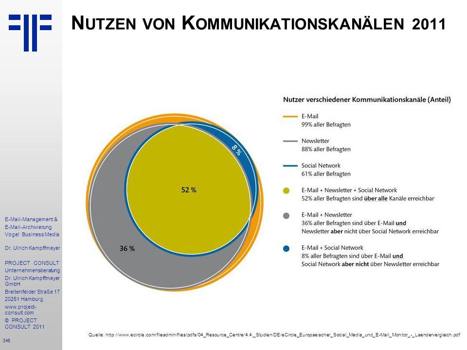 Nutzen von Kommunikationskanälen 2011
