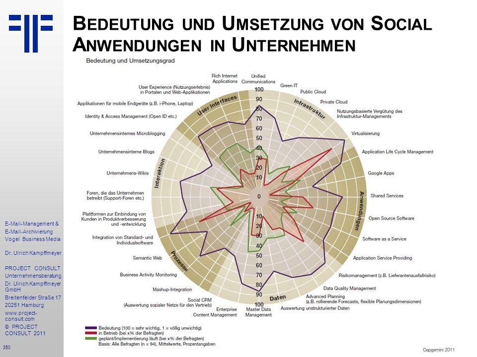 Bedeutung und Umsetzung von Social Anwendungen in Unternehmen