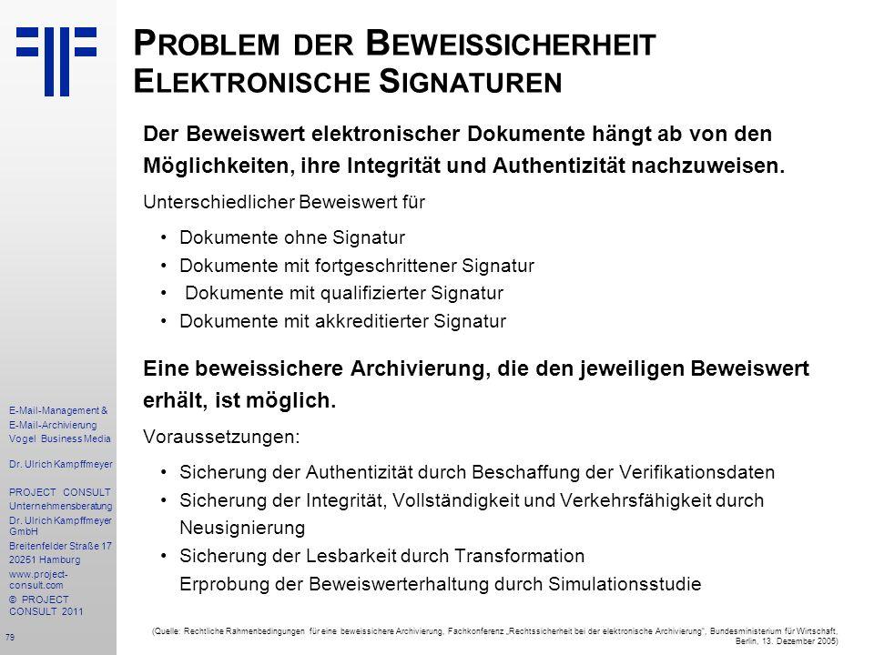 Problem der Beweissicherheit Elektronische Signaturen