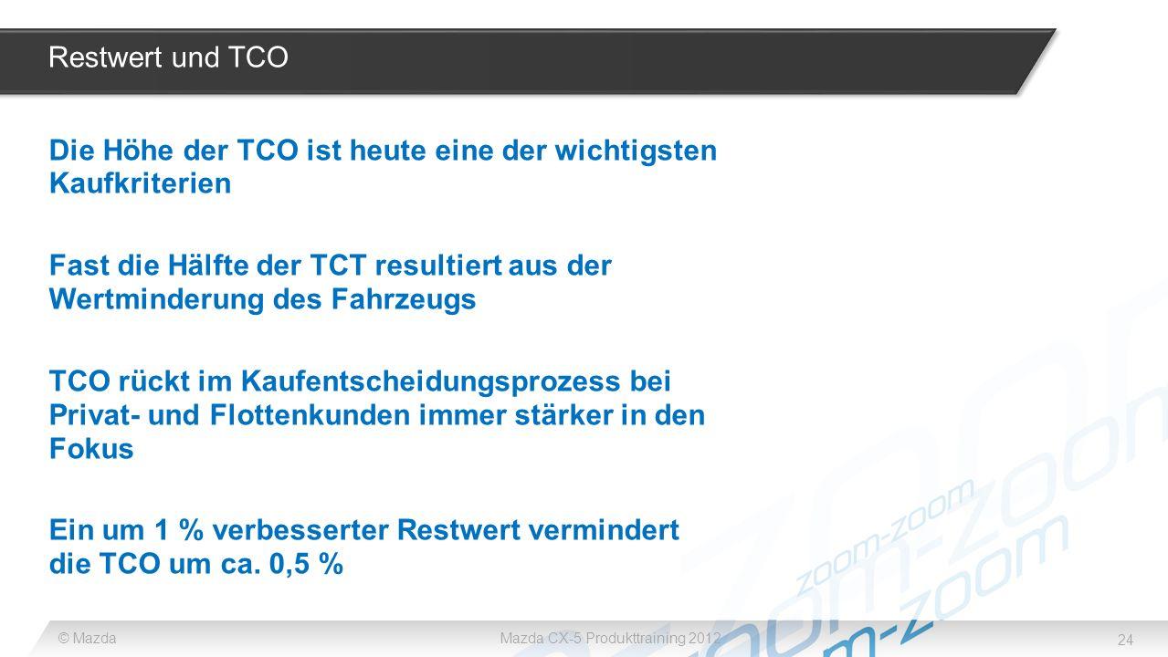 Restwert und TCO Die Höhe der TCO ist heute eine der wichtigsten Kaufkriterien.