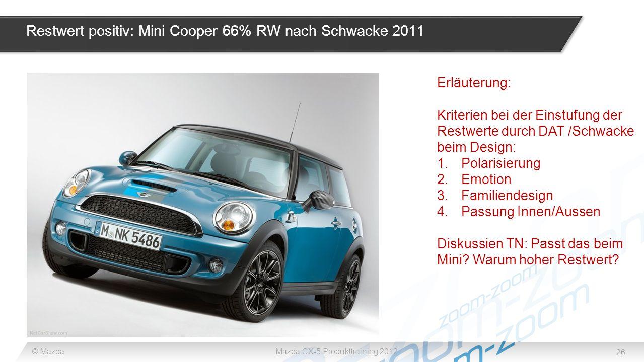Restwert positiv: Mini Cooper 66% RW nach Schwacke 2011