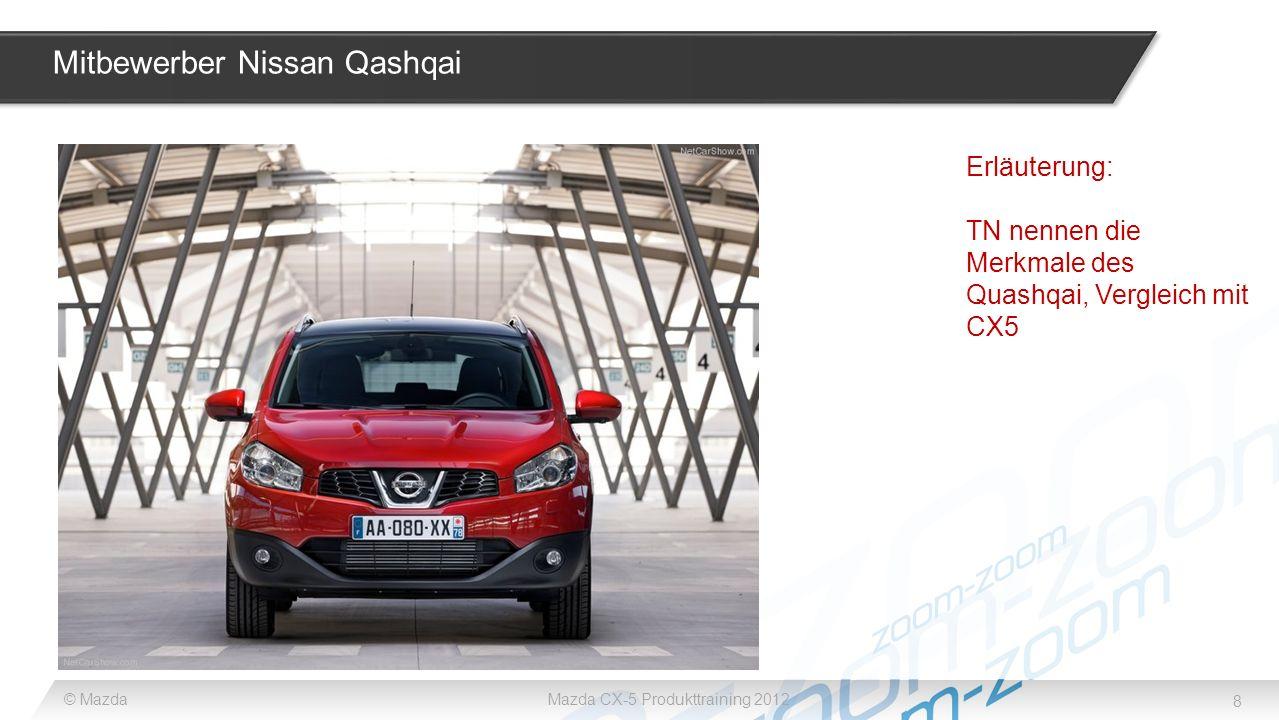 Mitbewerber Nissan Qashqai