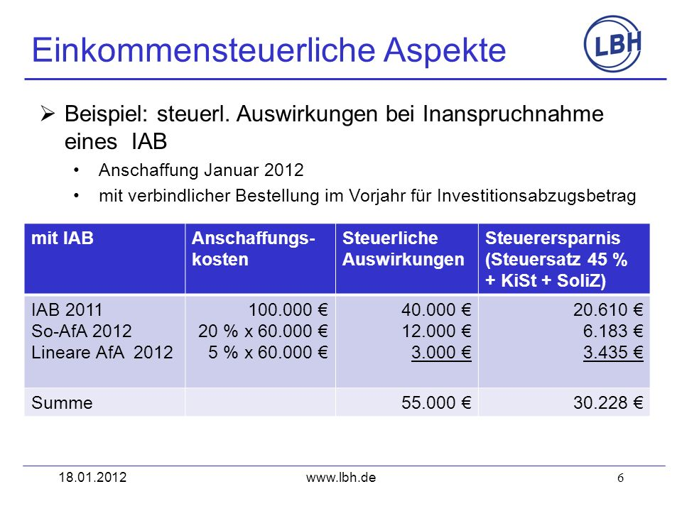 Einkommensteuerliche Aspekte