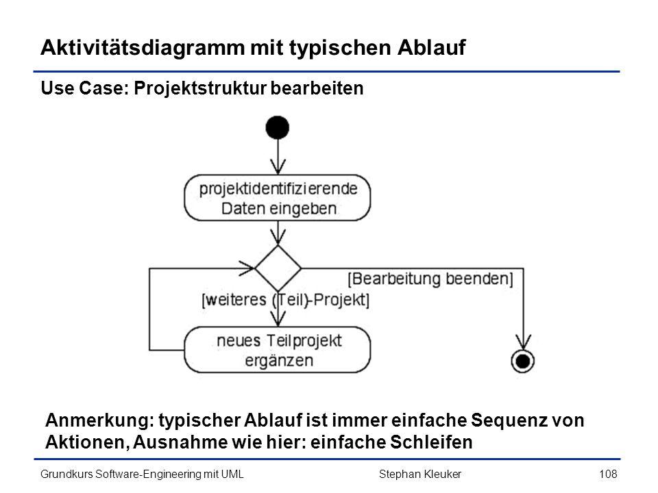 Aktivitätsdiagramm mit typischen Ablauf
