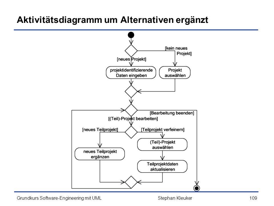 Aktivitätsdiagramm um Alternativen ergänzt