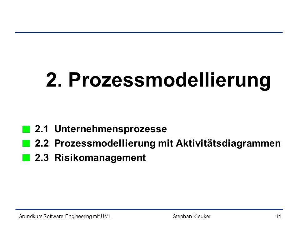 2. Prozessmodellierung 2.1 Unternehmensprozesse